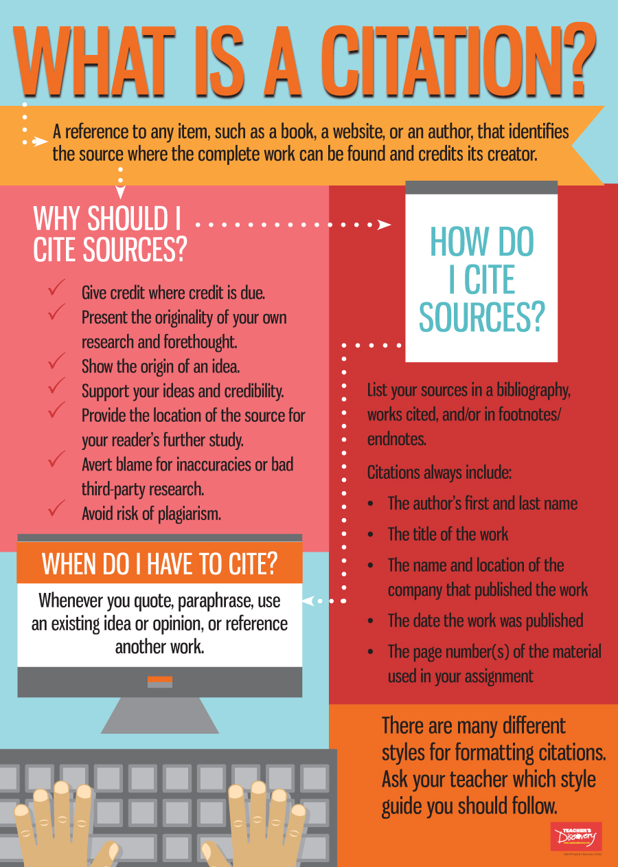 + Enlarge Image How To Cite Choice Website Builder Web