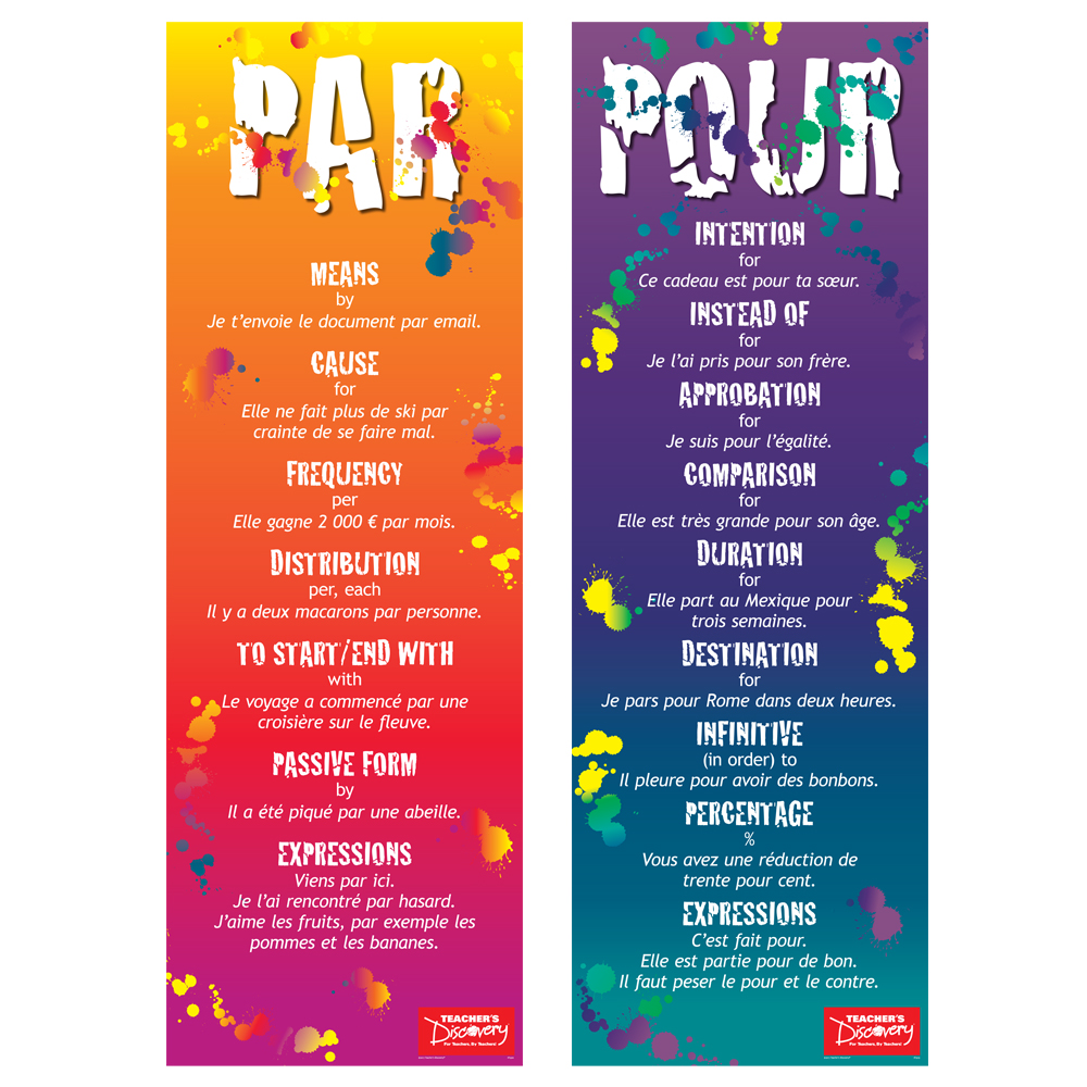 Pour ou Par ? French Poster Set of 2