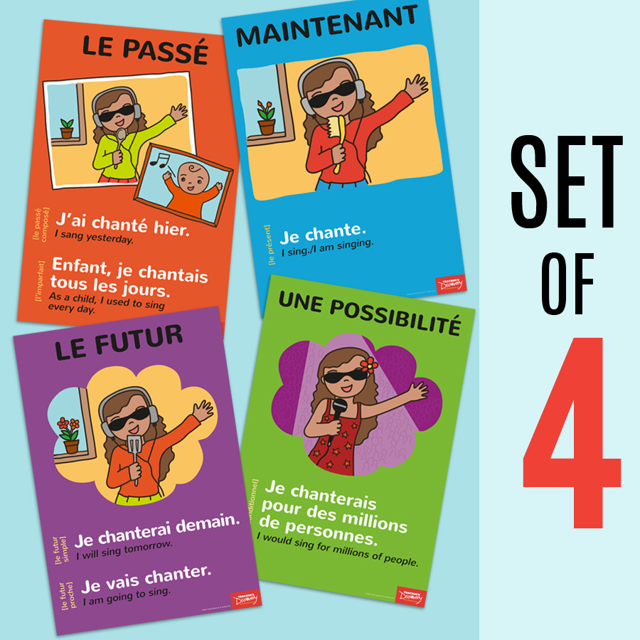 INTRO TO VERB FORMS AND TENSES FRENCH POSTERS (SETOF 4)