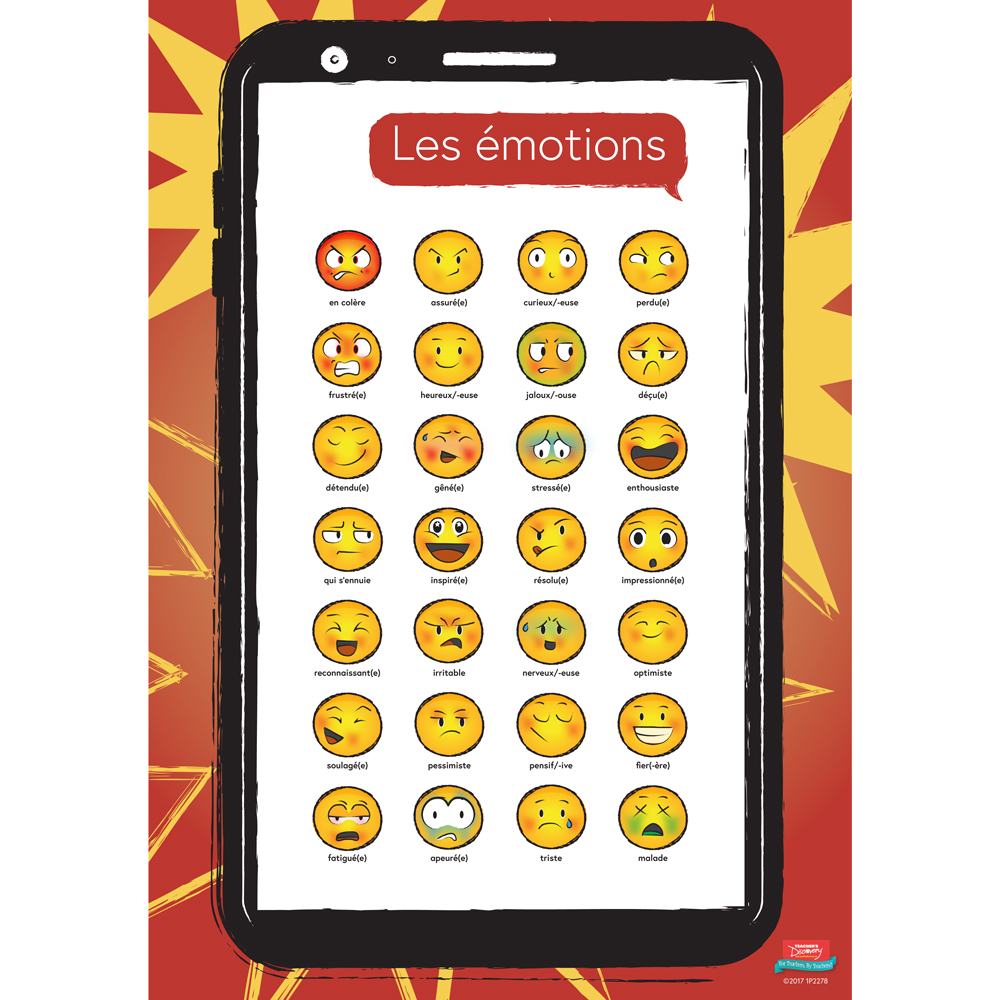 Emoji Emotions French Poster