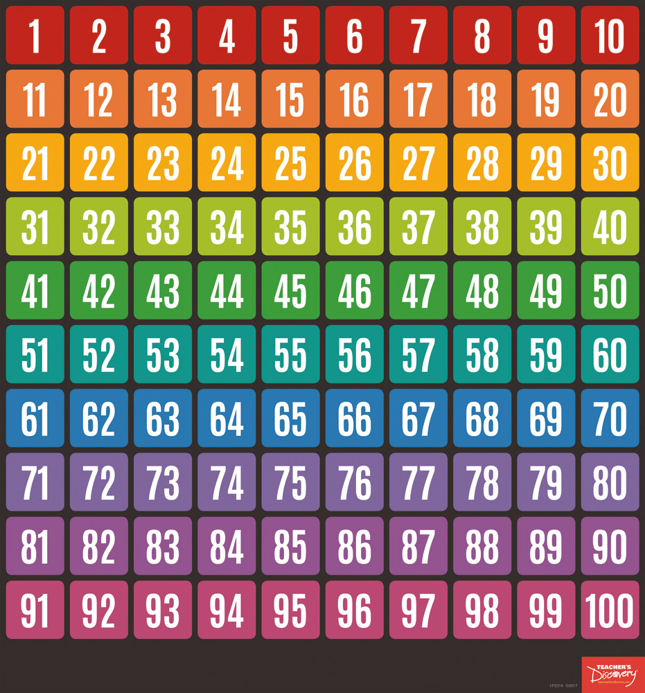 Numbers 1–100 Chart, Classroom Décor: Teacher\'s Discovery