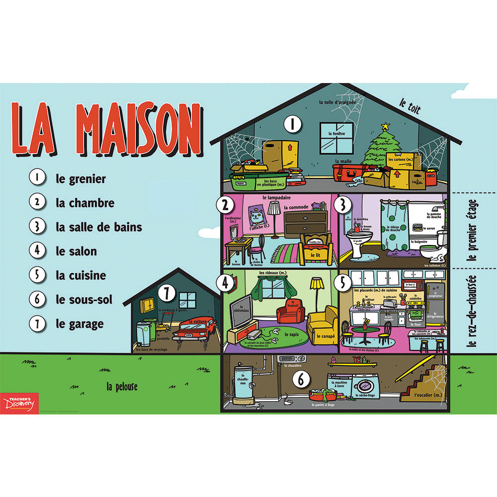 Household Nouns French Chart