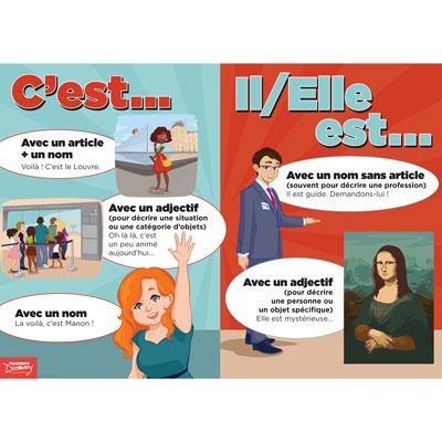 C'est ou il est... ? French Poster