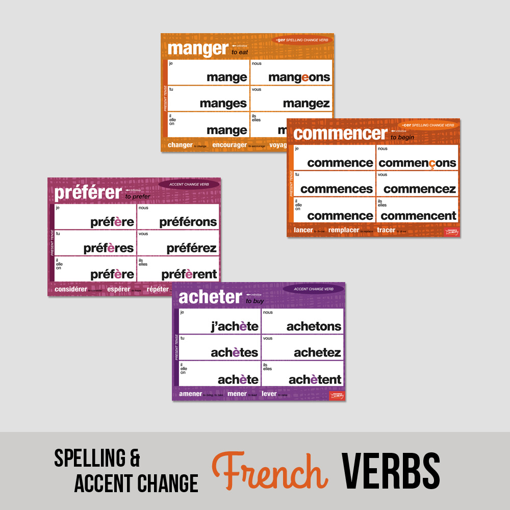 Spelling/Accent Change French Verbs Chart Set