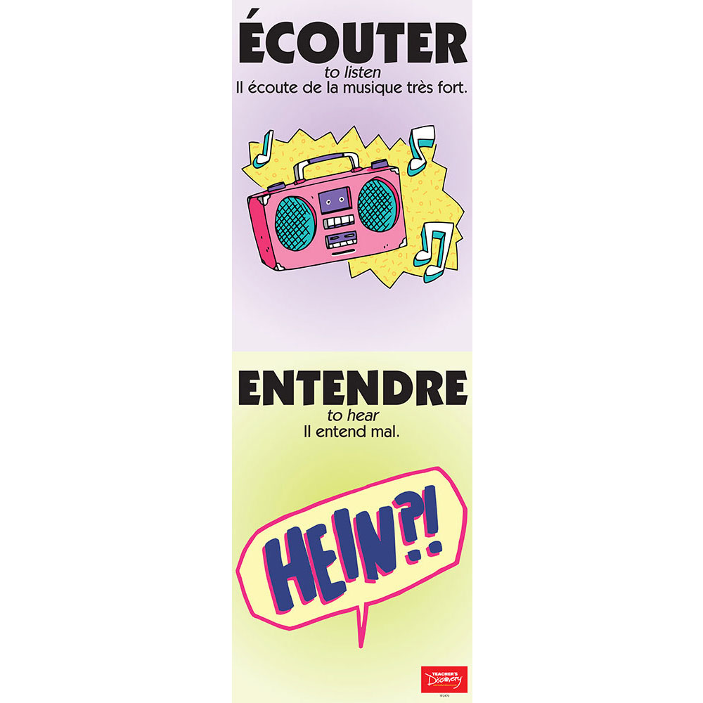 Vexing Verbs Écouter and Entendre French Poster