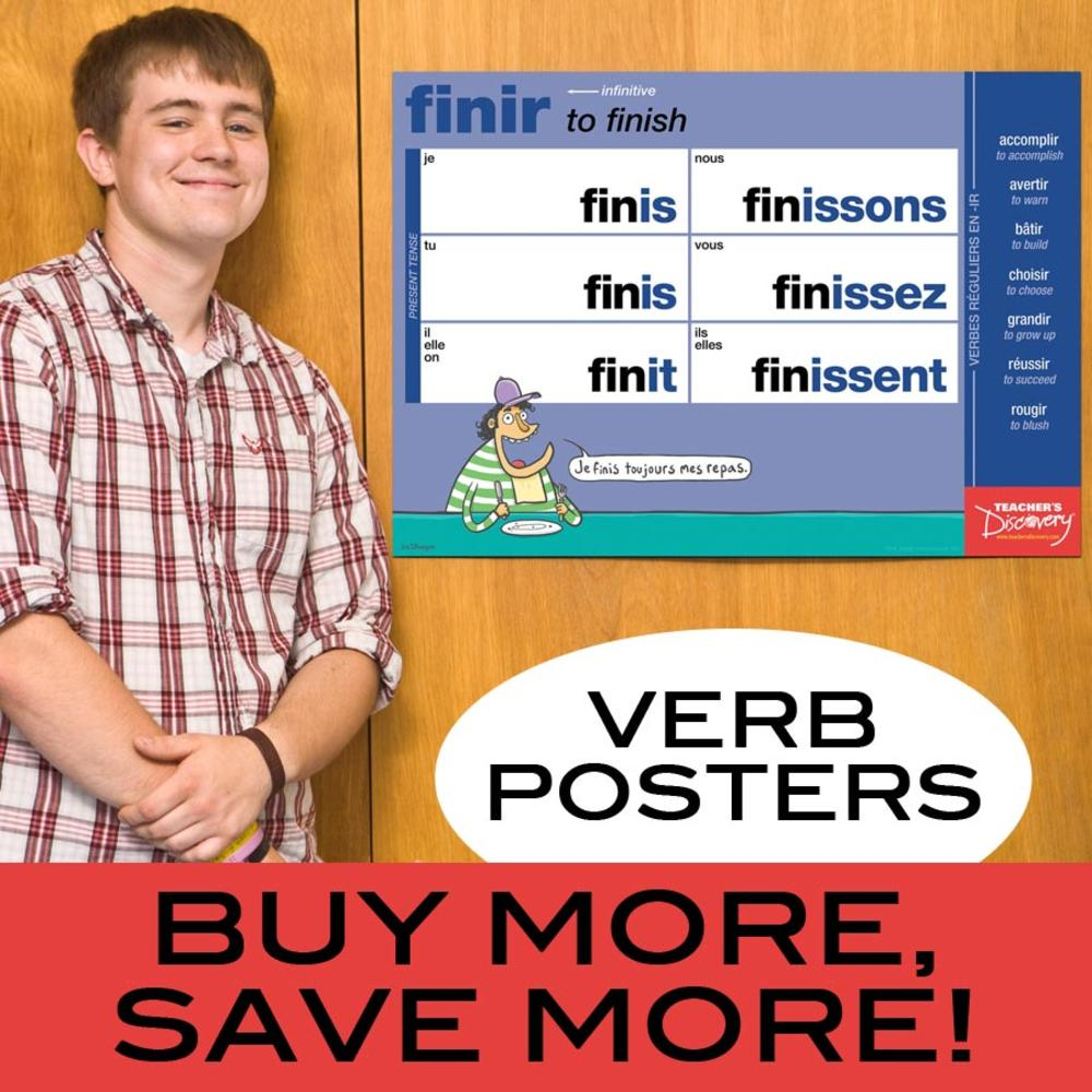 French Verb Posters